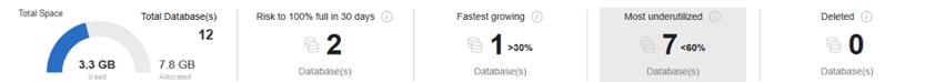 DatabaseGrowthReport2