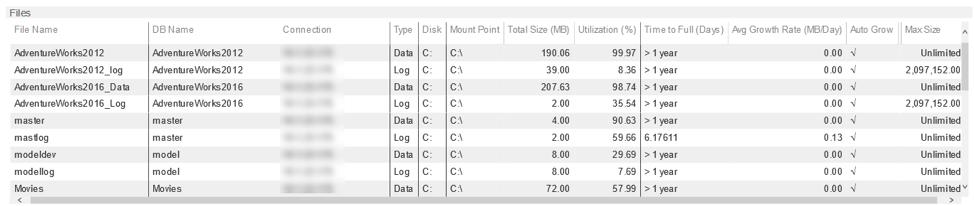 Databasegrowthreport8