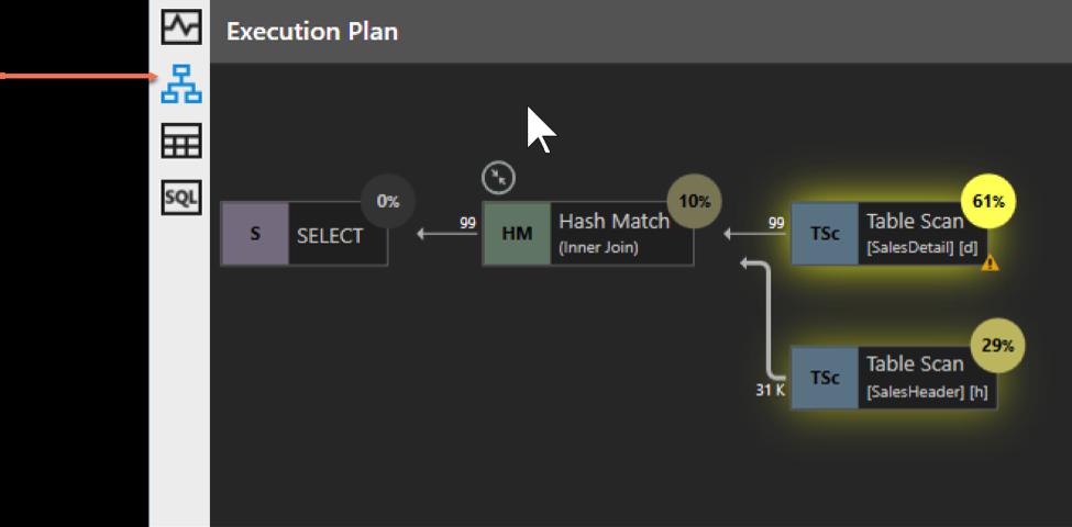 Execution Plan