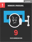 Memory Pressure Health Check