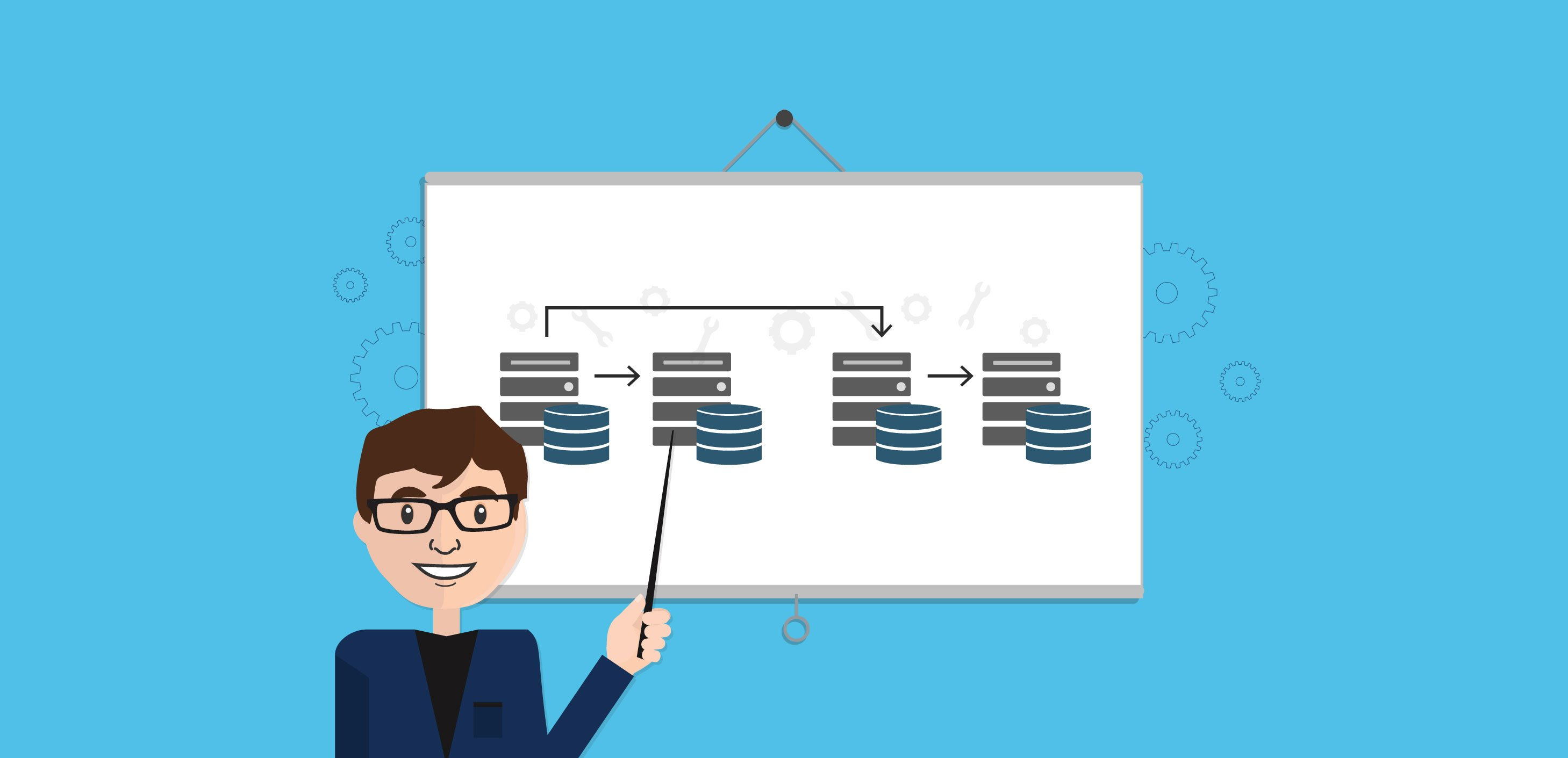 Troubleshooting SQL Server Always On Availability Groups